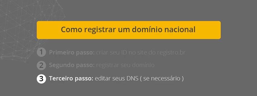 3º Passo: Modificar os DNS