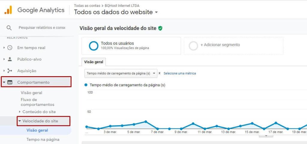 Velocidade do site pelo Google Search Console